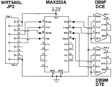 File:MAX233A.png